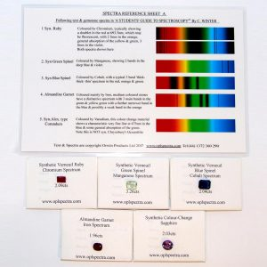 Gemstone Spectra Reference Sets